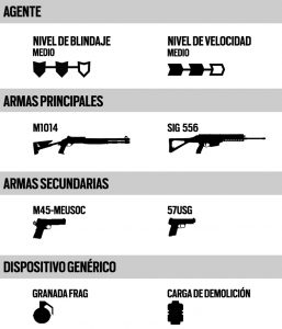 thermite-stats